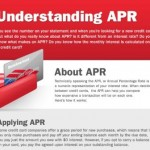 Understanding Annual Percentage Rate APR - Cropped