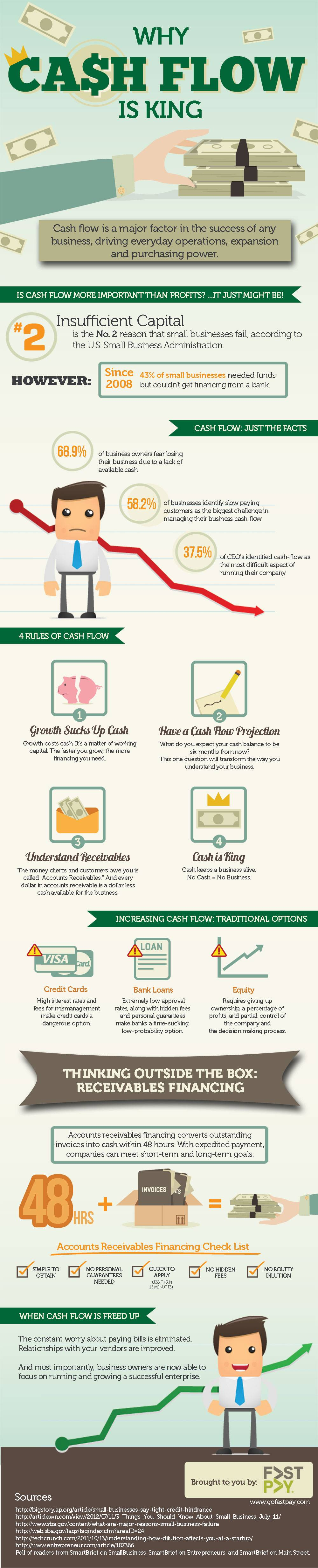 Cash-Flow-infographic
