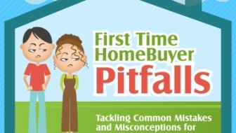 Pitfalls for First-Time Homebuyers [Infographic]